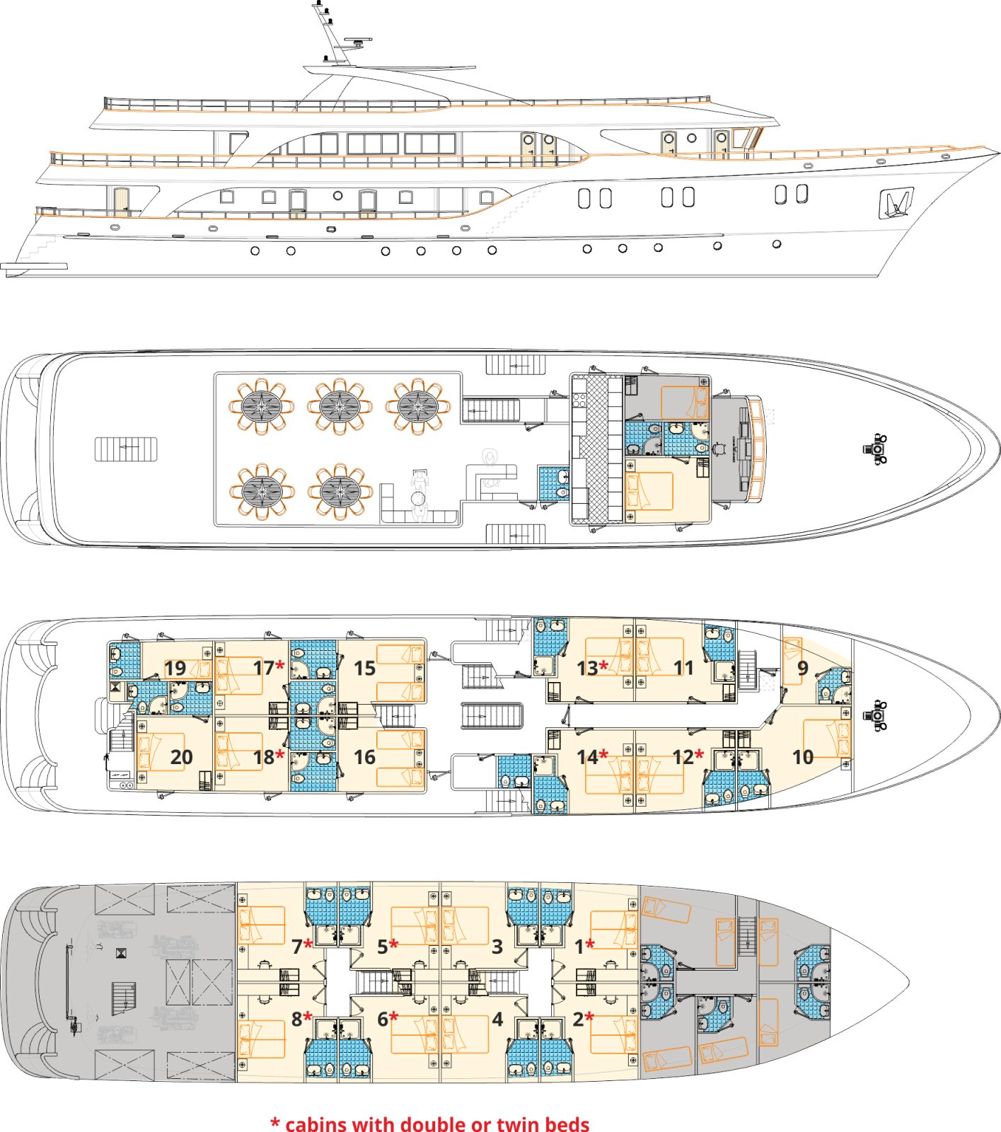 Cabin layout for Croatian Deluxe Ships