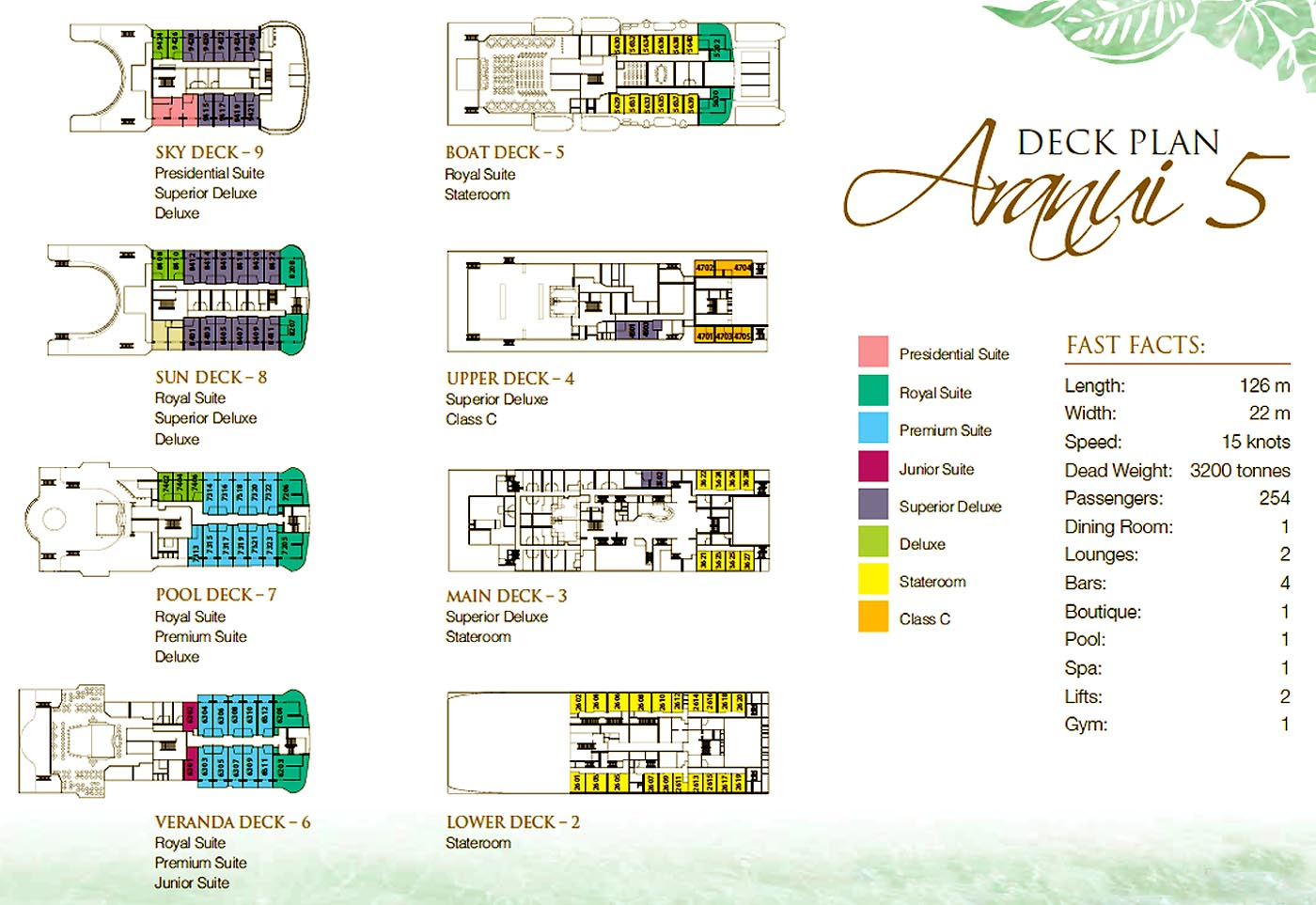Cabin layout for Aranui 5