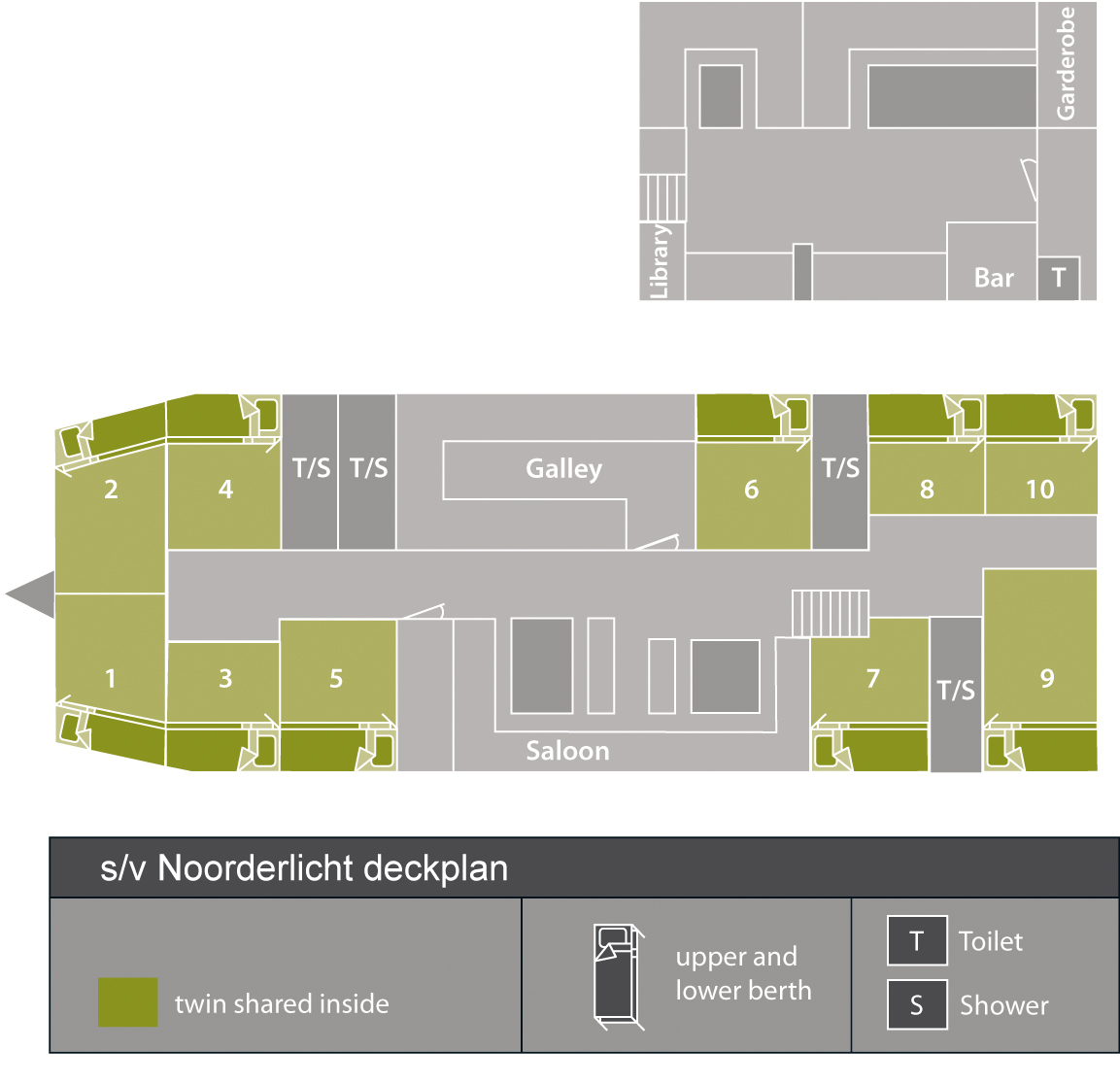 Cabin layout for Noorderlicht