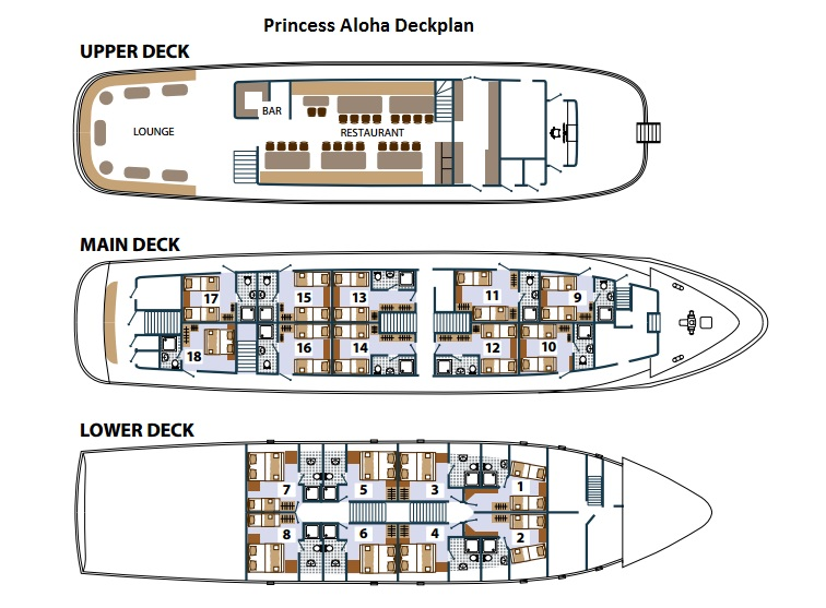 Cabin layout for Aloha